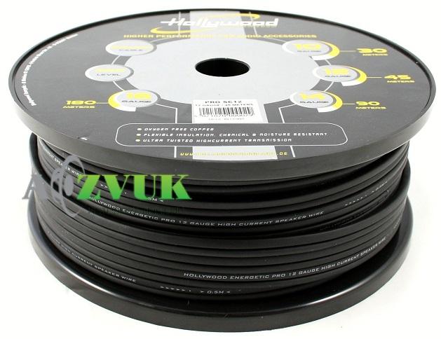 Как выбрать акустический кабель для автомобильных динамиков.