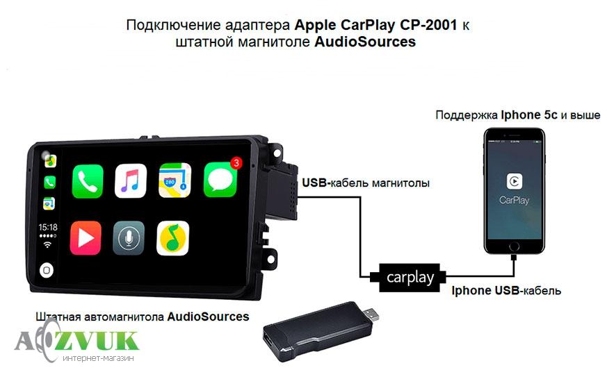 Адаптер CarPlay CP-2001 для магнитол AudioSources T90