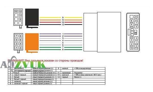 Переходник ACV ISO 1132-02 Citroen/Honda/Mitsubihi/Peugeot